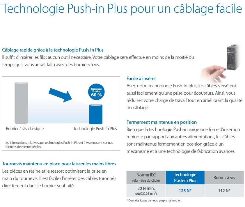 Technologie Push-in Plus